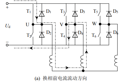 大负载情况下方波无感BLDC控制的续流补偿问题