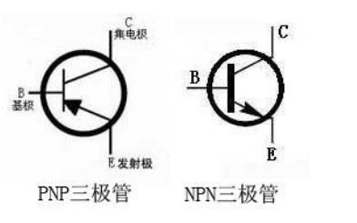 常规的电阻电容等器件有什么作用详细资料说明