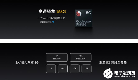 realme真我X50 5G亮相 配备了全速电竞模式