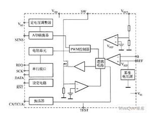 驱动电路在白光LED中的应用解析