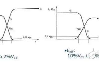 小白常犯的错误:IGBT的频率的高底取决于散热和电流