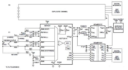 适用于PLC/DCS系统的热电偶或RTD输入的电...