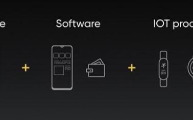 realme正式宣布进军AIoT且将推出电视和穿戴设备