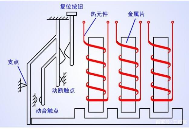热继电器的结构_热继电器的工作原理