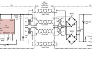 Linear LTC4266A/LTC4266C的主要特性及应用解决方案