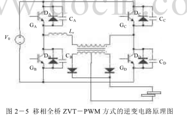 设计IGBT点焊逆变电源的资料和与仿真研究