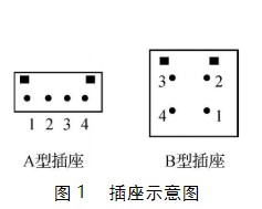 USBXpress开发包简化USB通信的应用开发及注意事项