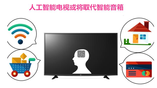 人工智能電視和智能音箱誰會更火
