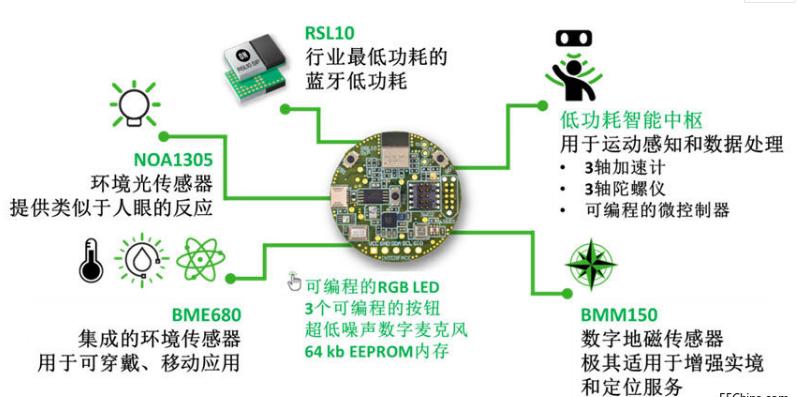 免维护的传感器节点怎样做可以实现