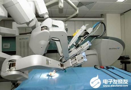 国产手术机器人技术成熟 行业内企业将大大受益