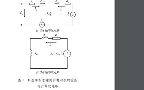 如何优化设计U型单相永磁同步电动机并进行仿真