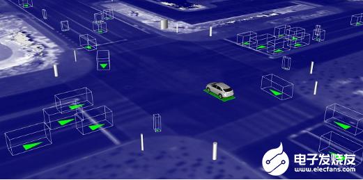 5G双元年的加持下 2020年的自动驾驶产业值得期待