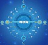物联网的大发展必然会带动传感器产业的大爆发