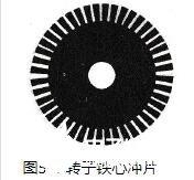 三相异步电动机的转子结构_三相异步电动机的绕组