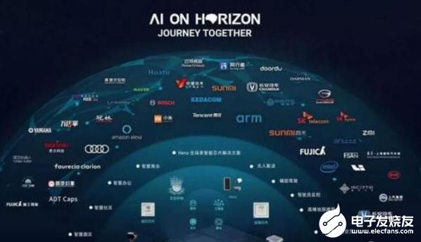 对于AI芯片 企业技术实力只是表面现象