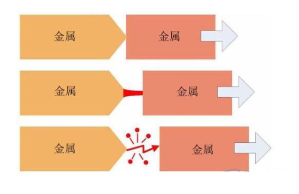 西门子漏电断路器5SM6AFD概述
