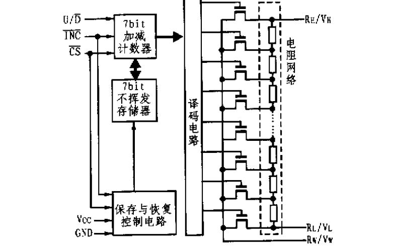 數字電位器的技術特性和應用詳細分析