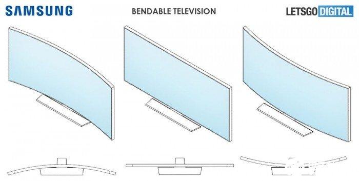 三星可前后双向弯曲的电视屏幕专利