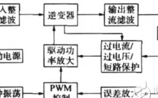 焊机的基本知识、电路拓扑与IGBT选择的建议