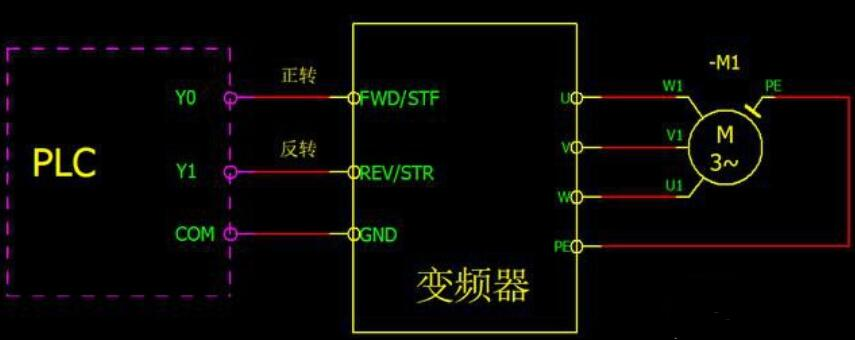触摸屏、PLC和变频器如何连接