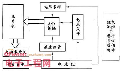 ATmega16L单片机实现电动车锂电池组状态监控保护功能的设计