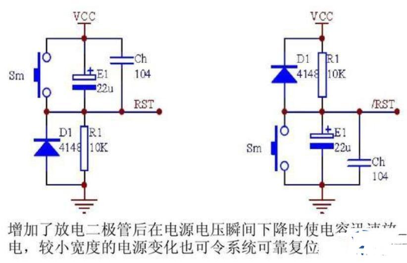 单片机复位电路作用及执行过程