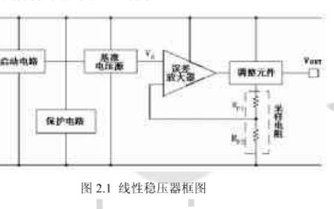 低噪声快启动高稳定LDO线性稳压器的分析与设计