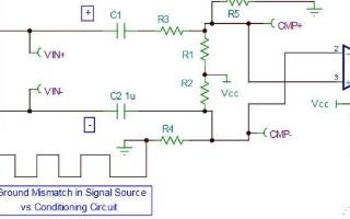 基于TLV3501的交流耦合单电源比较器的工作原理及电路设计
