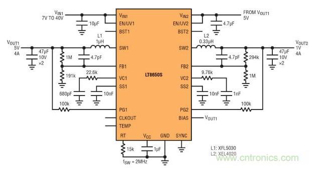 如何利用Silent Switcher 2稳压器来满足汽车制造商的EMI要求
