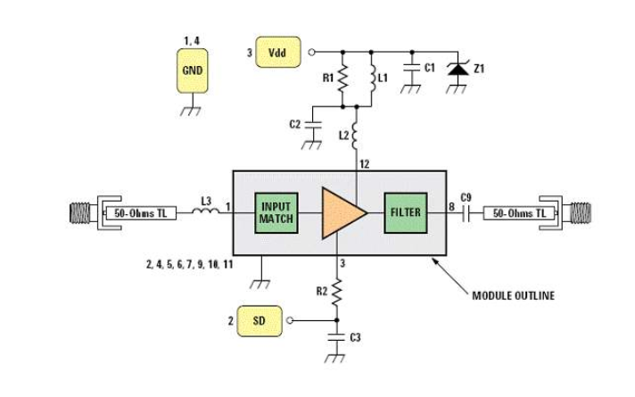 1dB壓縮點與IIP3到底有什么關系