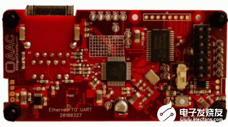 什么是微控制器 在设计中有什么用途