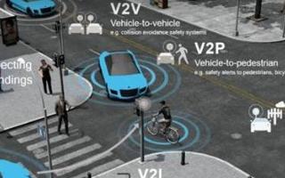 三星哈曼高级驾驶辅助系统V2P,可预判潜在事故
