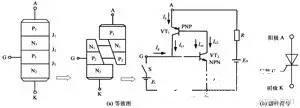 晶闸管的工作原理及特性