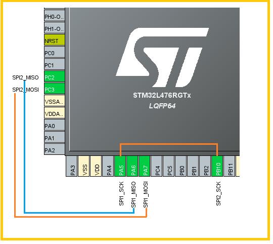 关于STM32定时器触发SPI逐字收发之应用示例