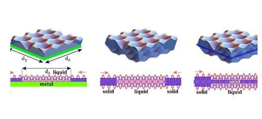 在液体薄膜中对光子晶体的性能进行研究