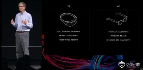 Facebook首席VR研究员:到2030至2040年AR眼镜能够取代智能手机