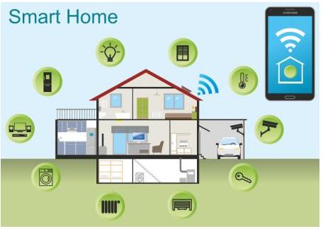 智能照明在智能家居系统中是什么地位