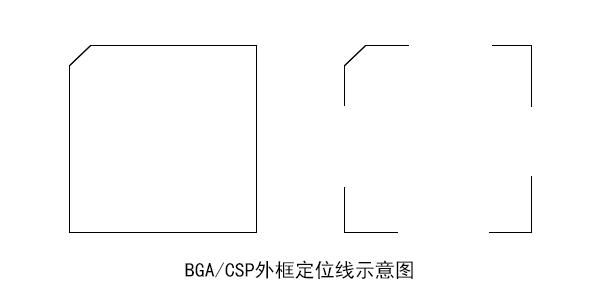 BGA焊盘设计的基本要求