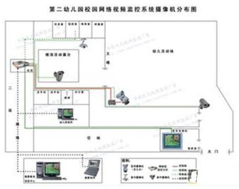 基于互联网音视频应用的手机视频监控系统的方案特点及功能应用