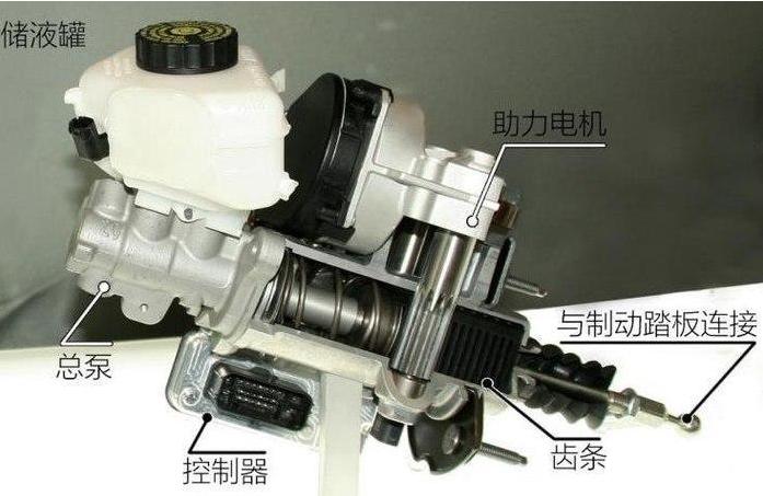 没有发动机的电动汽车如何提供刹车助力
