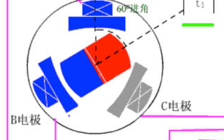 無刷電機控制器圖解:電路圖 程序 接線圖
