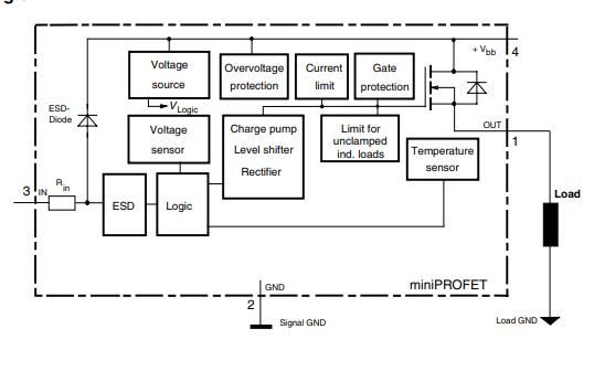 BSP452 N沟道垂直功率场效应管的数据手册免费下载