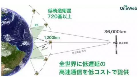 無人機是如何成為5G基站的