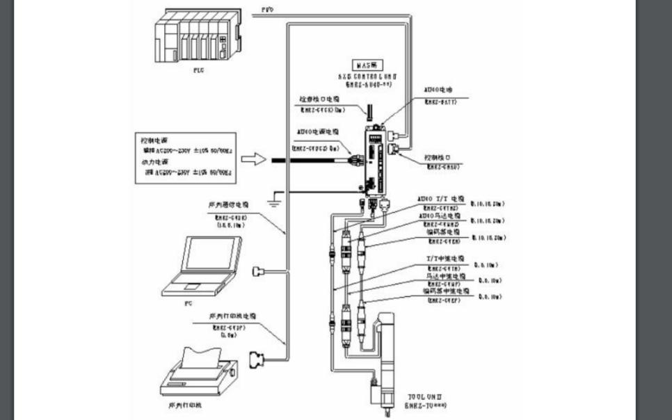 Z40系列轴控制器ENRZ-AU40的使用说明书