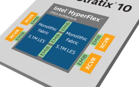 英特尔Stratix 10 GX 10M FPG...