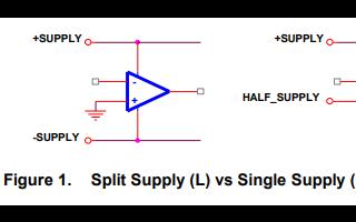 TI的单电源运放电路集详细说明