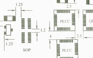 SMT贴片元器件最小间距的要求与设计