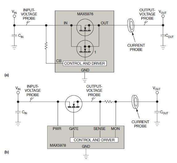 如何才能用好示波器 示波器的數學功能要了解清楚
