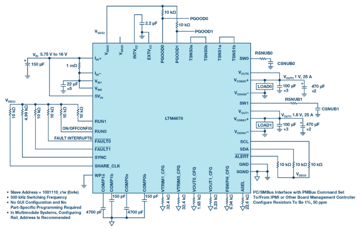 具有可编程环路补偿功能的µModule系列高密度...