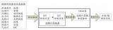 解密阿里巴巴基于边缘计算的区域异常检测方法专利